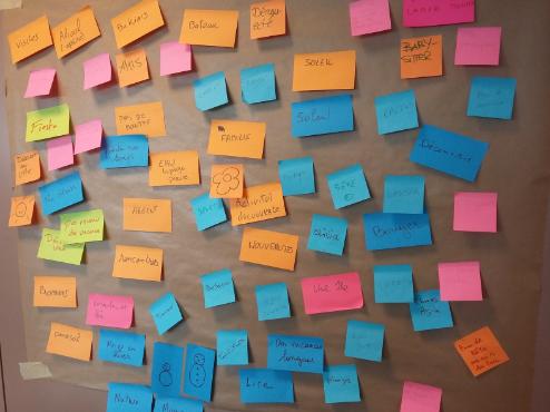 Brainstorming / Création : Pleins d'idées fusant de partout...