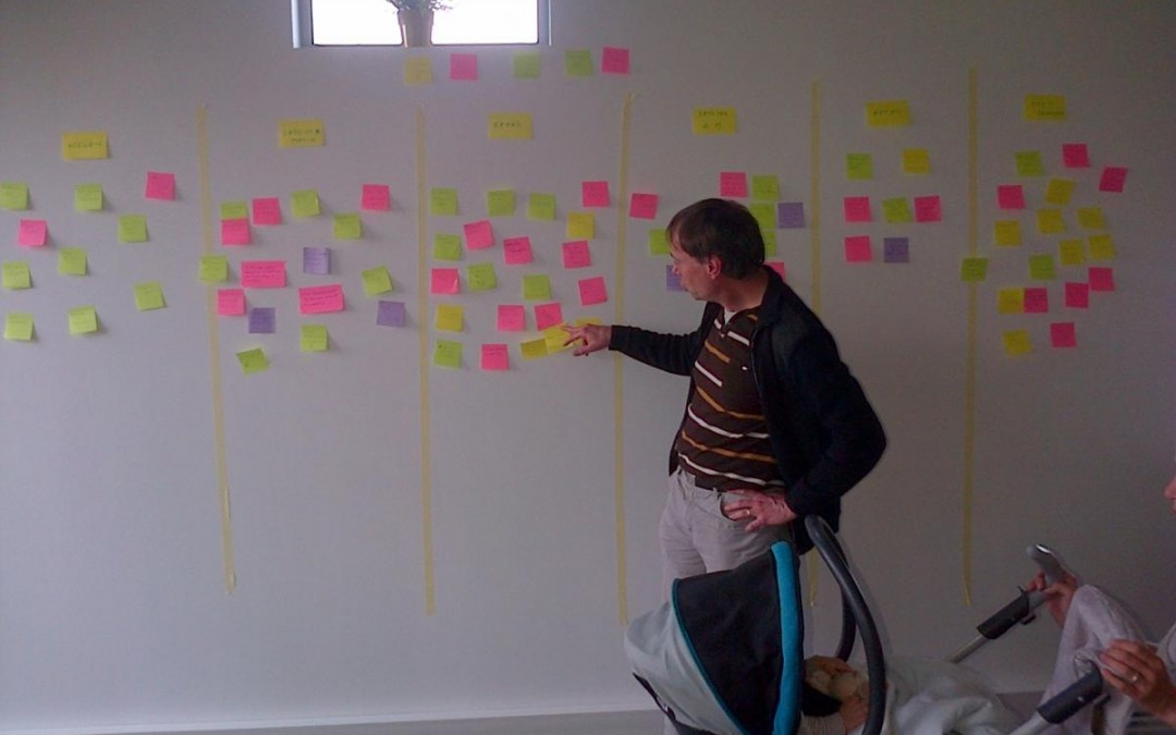 Mardi MeetUp : post-printemps agile 2014 – la rétrospective agile